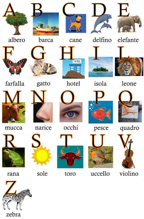 Letras del alfabeto italiano