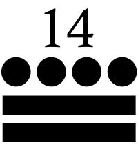 catorce maya
