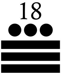 dieciocho maya