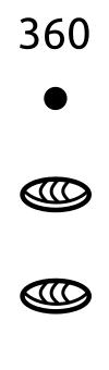 Número 360 según el sistema modificado de numeración maya
