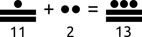 Suma utilizando números mayas