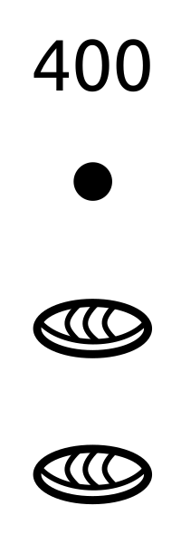 400 expresado en el sistema de numeración maya